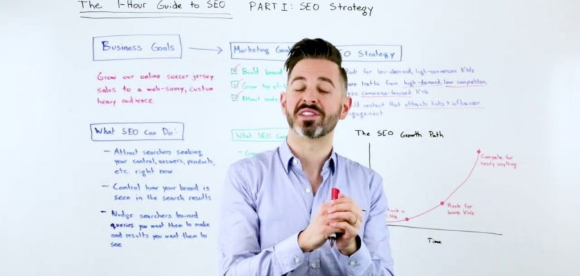 SEO Strategy - The One-Hour Guide to SEO, Part 1
